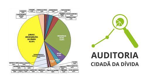 Auditoria da Dívida:                                                    Carta Pública à Militância do PSOL e à Sociedade